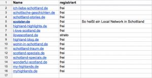 Die Ideen-Tabelle zu MyHighlands.de